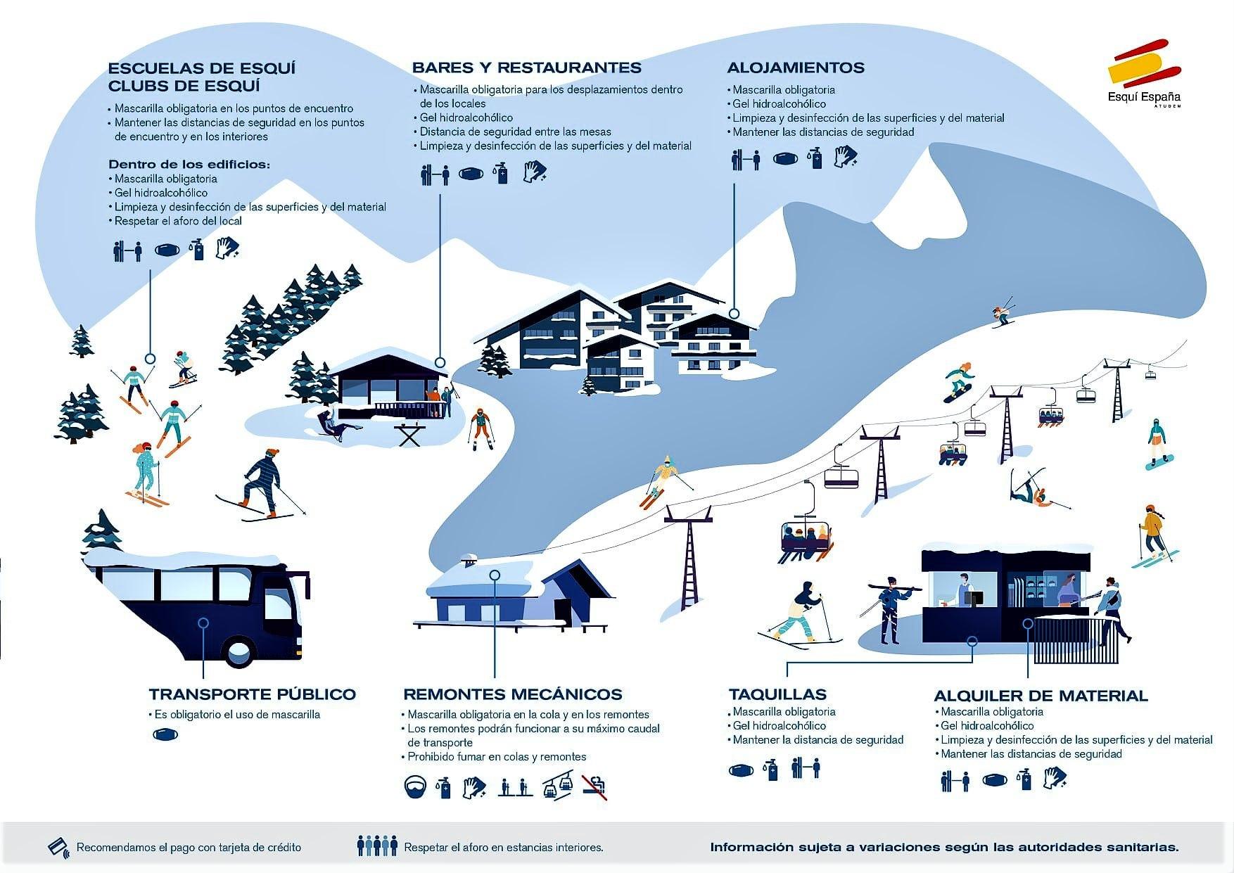 esquiar Covid normativa ATUDEM ATUDEM