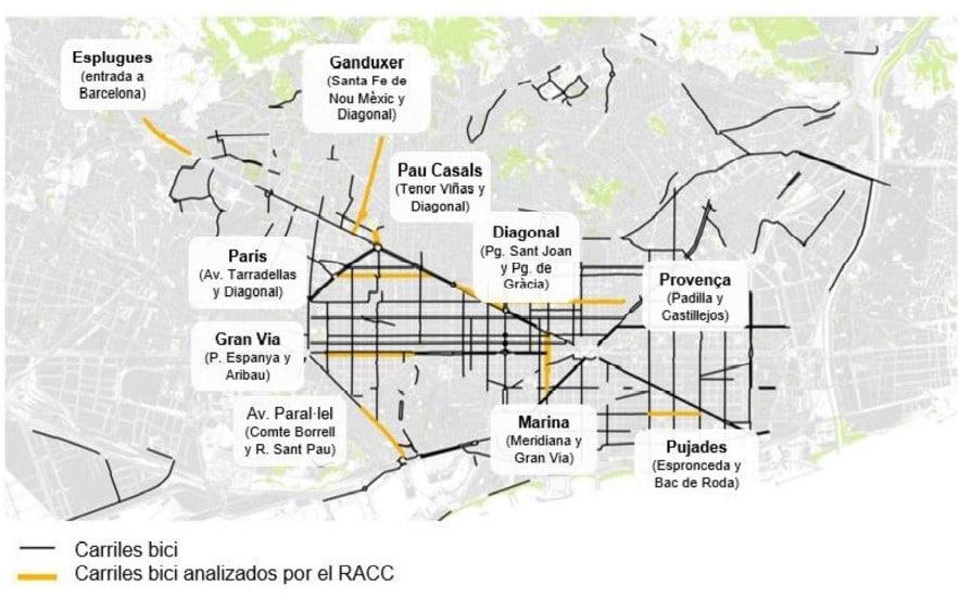 Carnet ciclista urbano